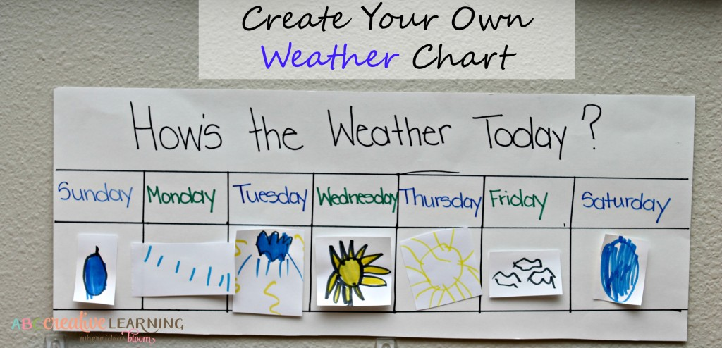 Create Your Own Weather Chart
