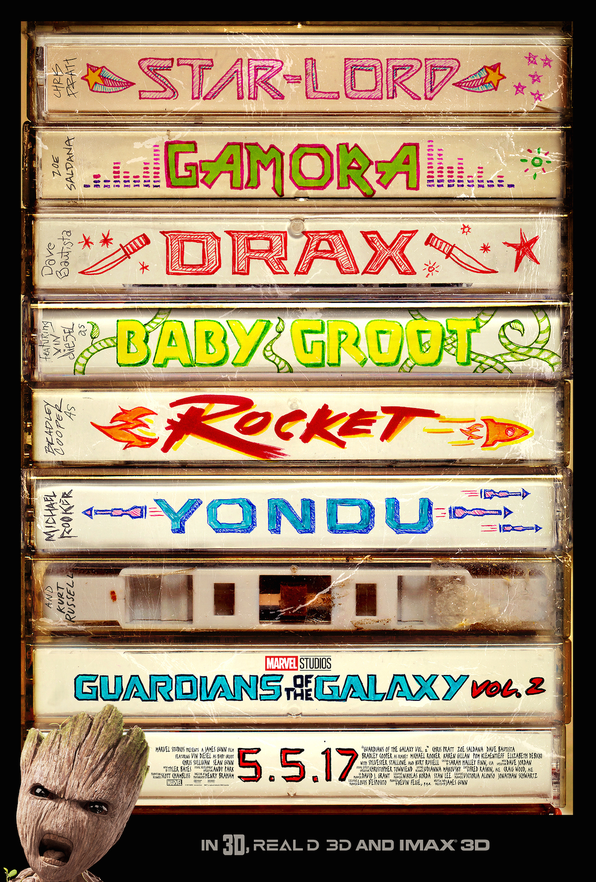 Guardians of the Galaxy Vol 2 Extended Look