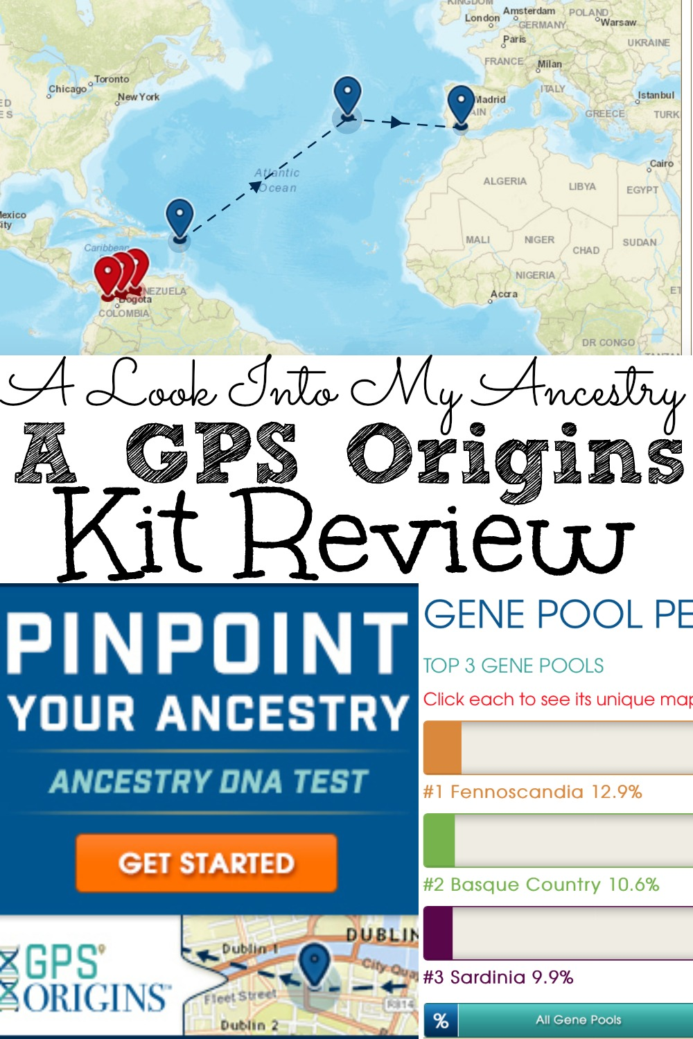 A Look Into My Ancestry With GPS Origins Kit Review - simplytodaylife.com